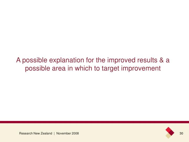 A possible explanation for the improved results & a possible area in which to target improvement