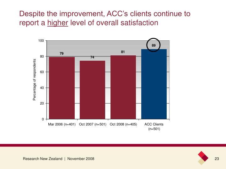 Despite the improvement, ACC's clients continue to report a