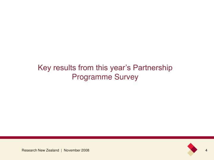 Key results from this year's Partnership