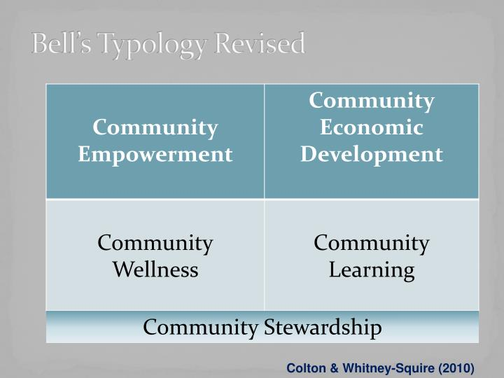 Bell's Typology Revised