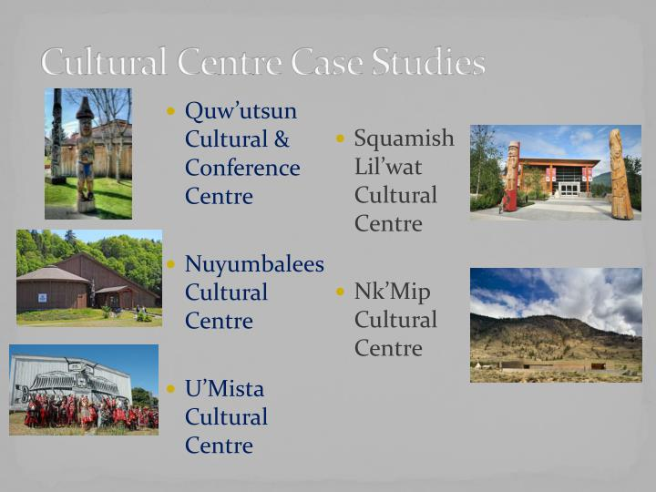 Cultural Centre Case Studies
