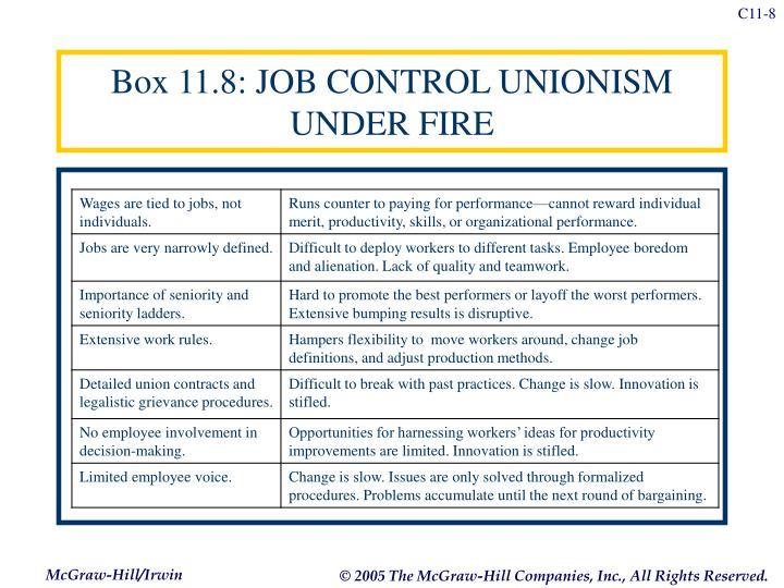 Box 11.8: JOB CONTROL UNIONISM UNDER FIRE