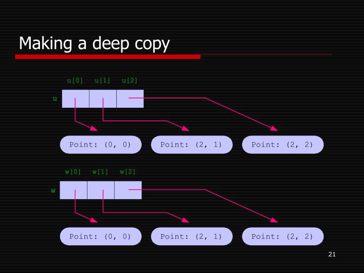 Making a deep copy