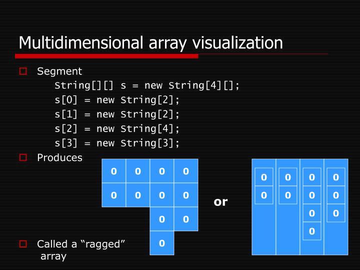 Multidimensional array visualization