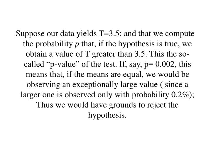 Suppose our data yields T=3.5; and that we compute the probability
