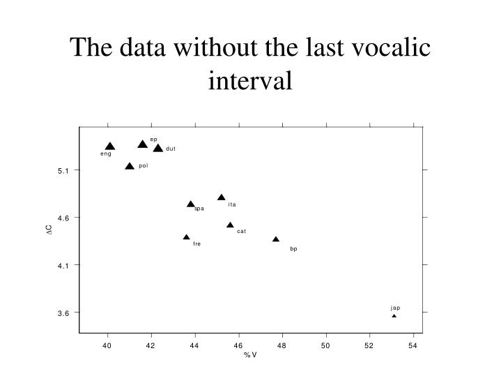 The data without the last vocalic interval