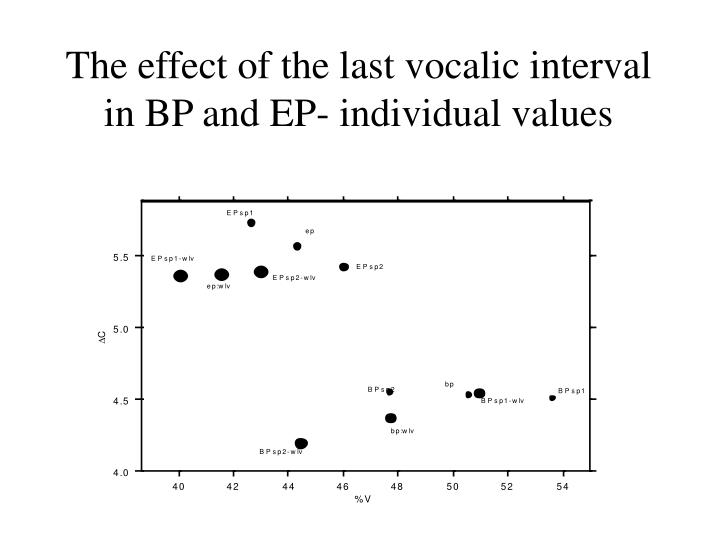 The effect of the last vocalic interval in BP and EP- individual values