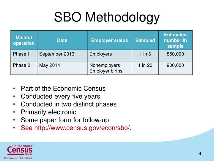 SBO Methodology