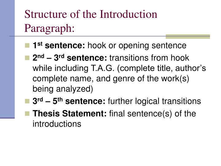 Structure of the Introduction Paragraph: