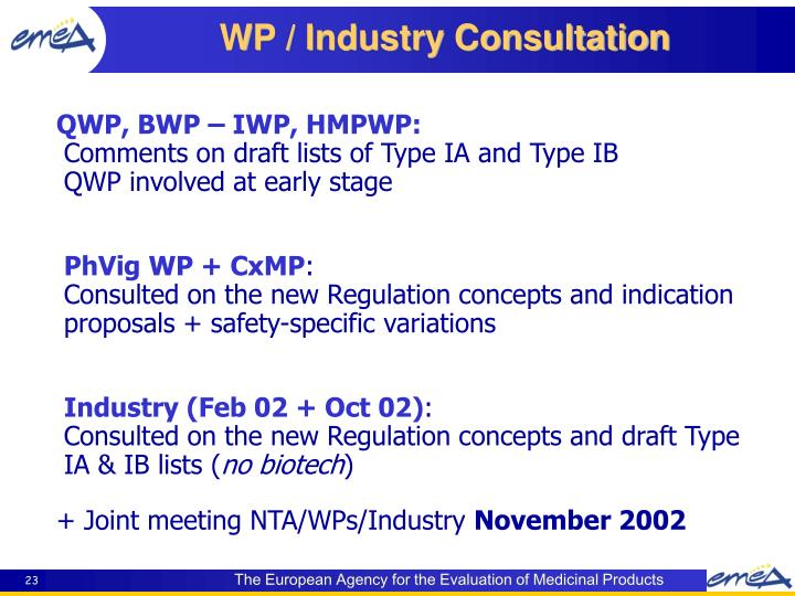 WP / Industry Consultation