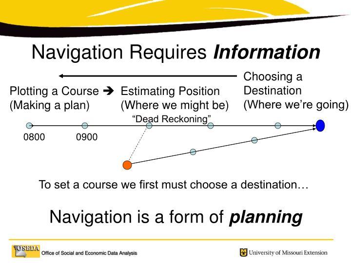 Navigation Requires