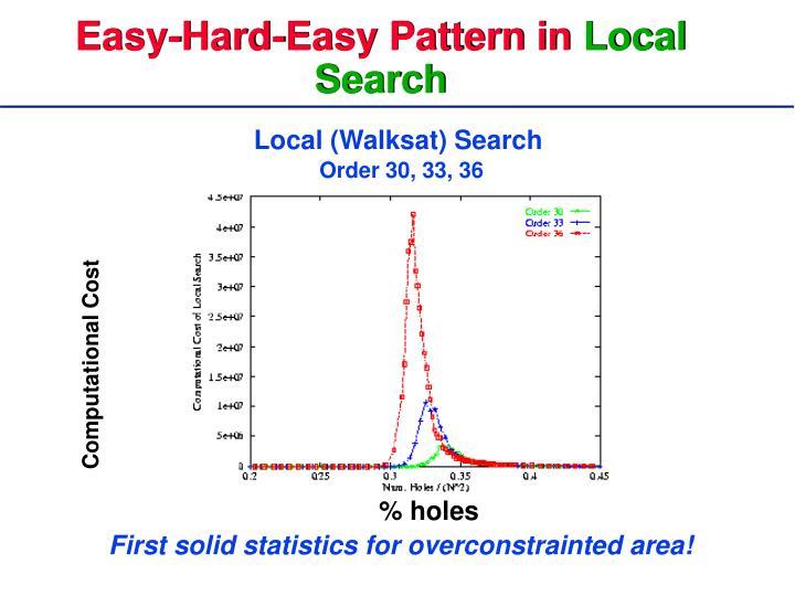 Local (Walksat) Search