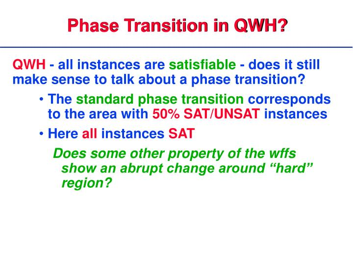 Phase Transition in QWH?