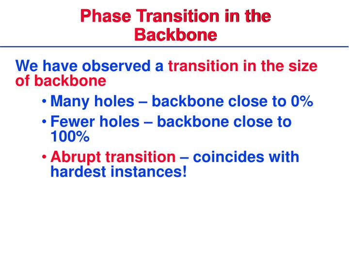 Phase Transition in the Backbone