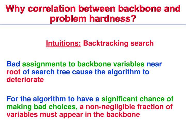 Why correlation between backbone and problem hardness?