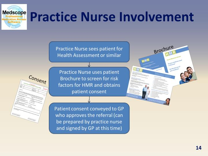 Practice Nurse Involvement