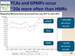 tcas and gpmps occur 20x more often than hmrs