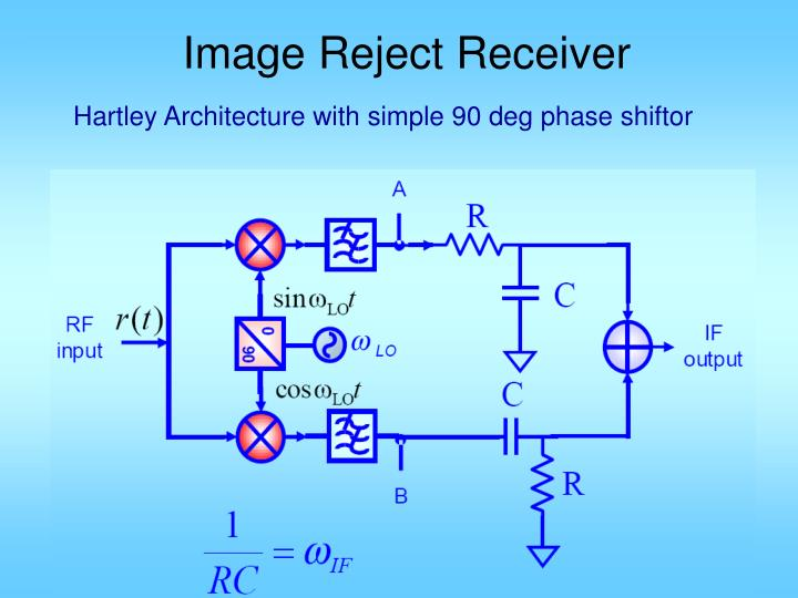 Image Reject Receiver