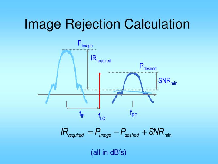 Image Rejection Calculation