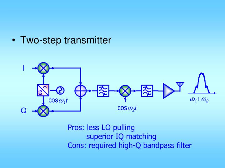 Two-step transmitter