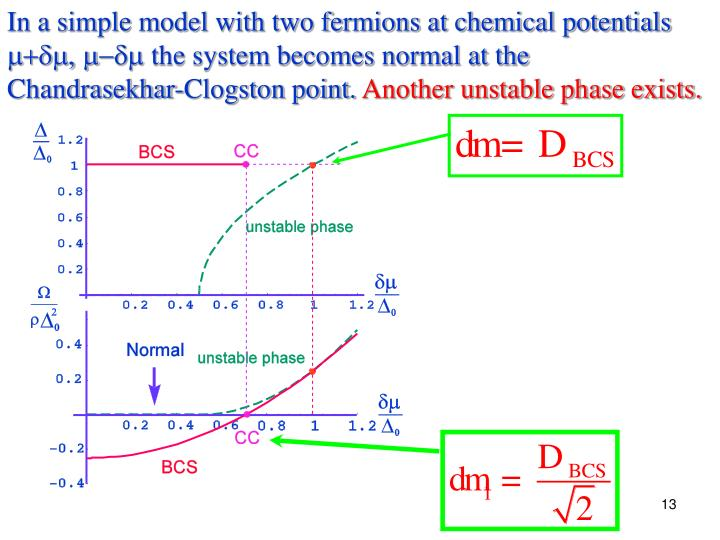 In a simple model with two fermions at chemical potentials