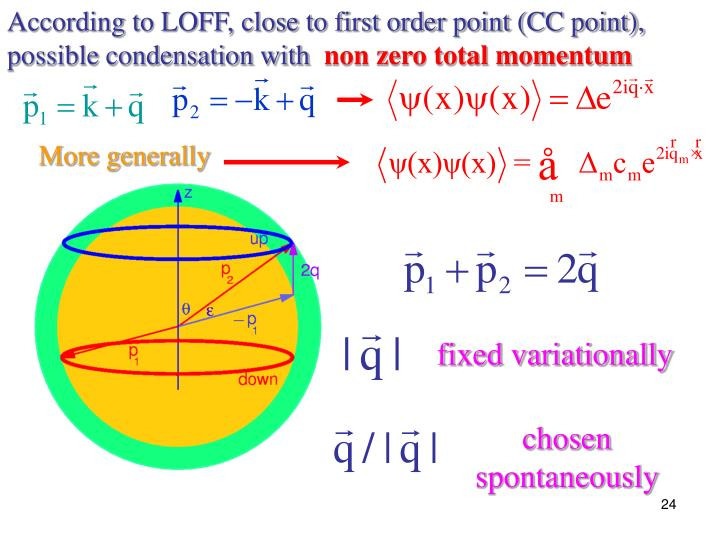 According to LOFF, close to first order point (CC point),  possible condensation with