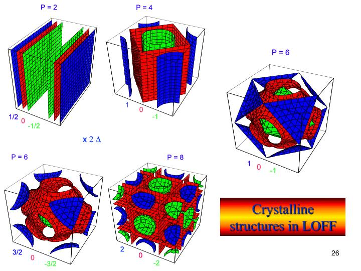 Crystalline structures in LOFF
