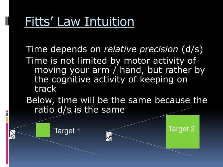 Fitts' Law Intuition