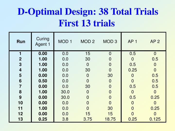 D-Optimal Design: 38 Total Trials