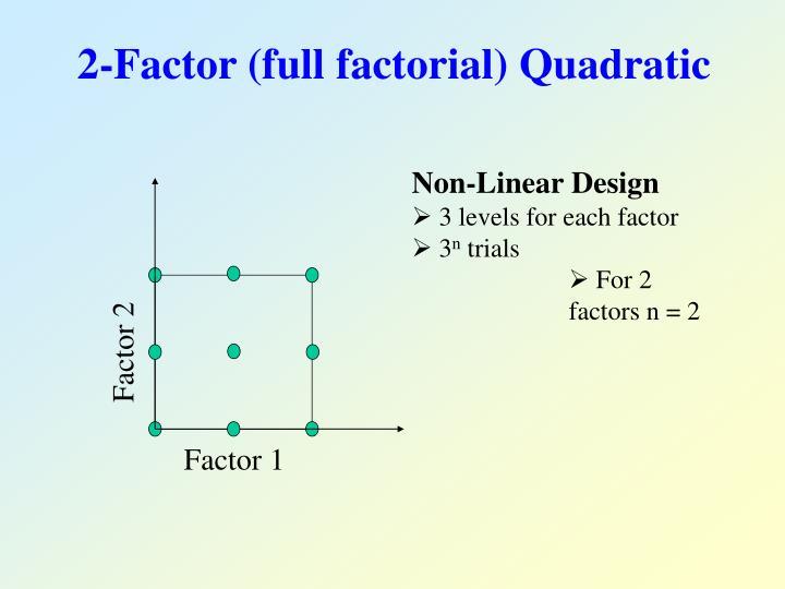 2-Factor (full factorial) Quadratic