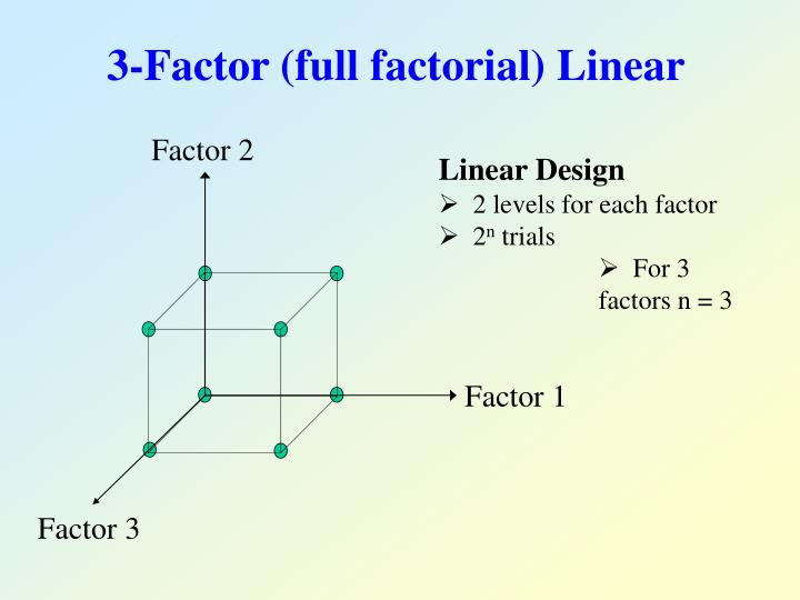 3-Factor (full factorial) Linear