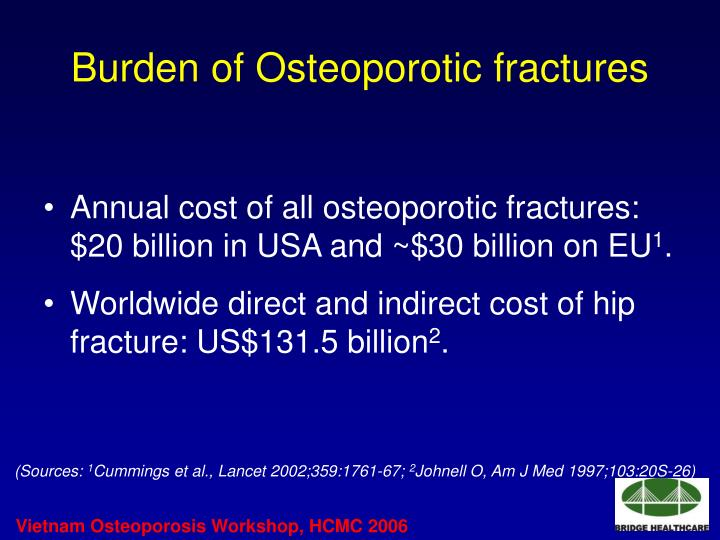 Burden of Osteoporotic fractures