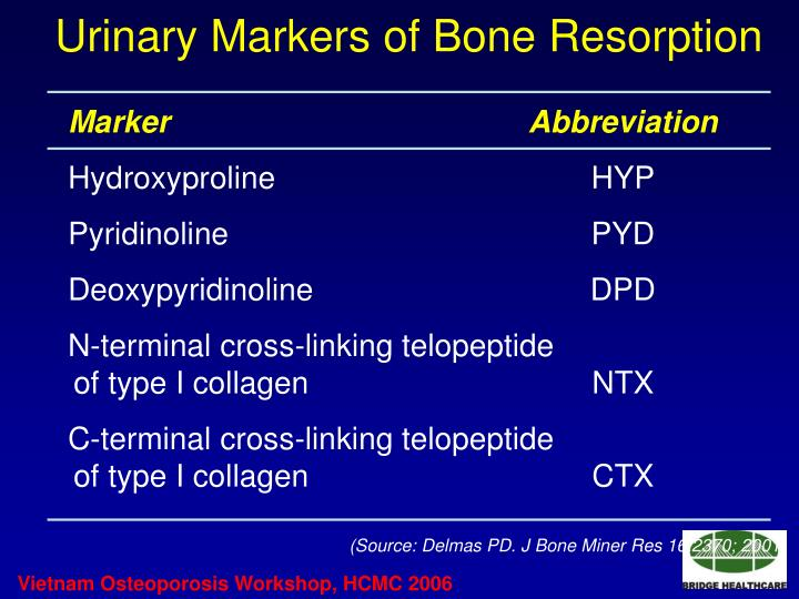 Urinary Markers of Bone Resorption