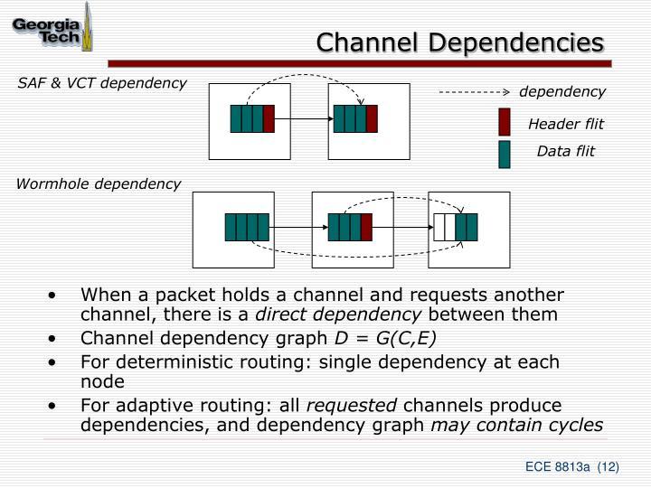 Channel Dependencies
