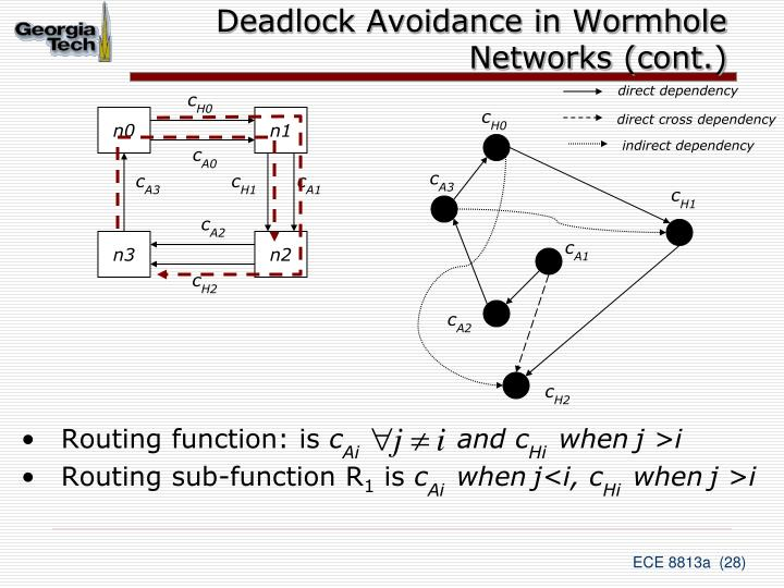 Deadlock Avoidance in Wormhole Networks (cont.)