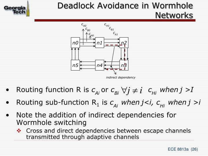 Deadlock Avoidance in Wormhole Networks