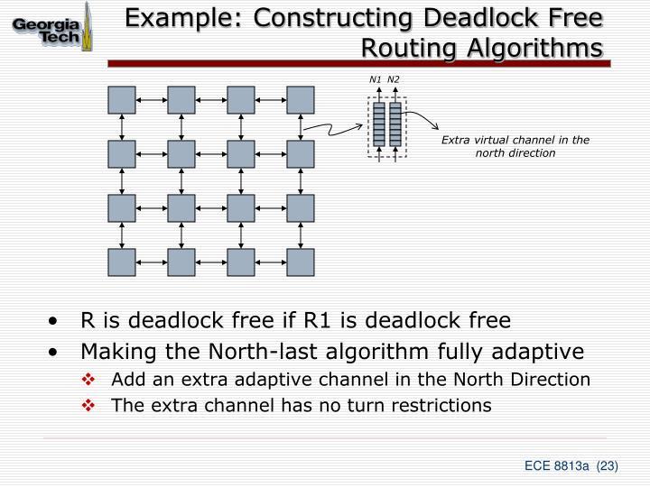 Example: Constructing Deadlock Free Routing Algorithms