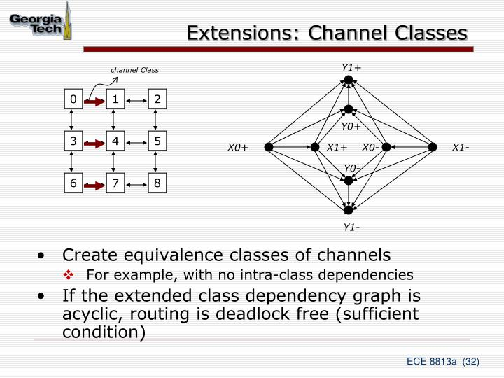 Extensions: Channel Classes