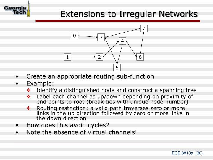 Extensions to Irregular Networks