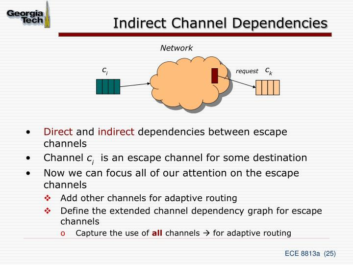 Indirect Channel Dependencies