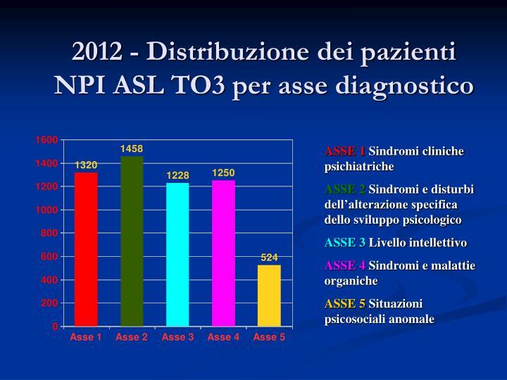 2012 - Distribuzione dei pazienti NPI ASL TO3 per asse diagnostico