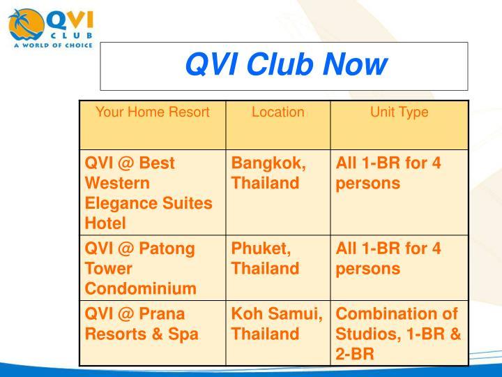 QVI Club Now