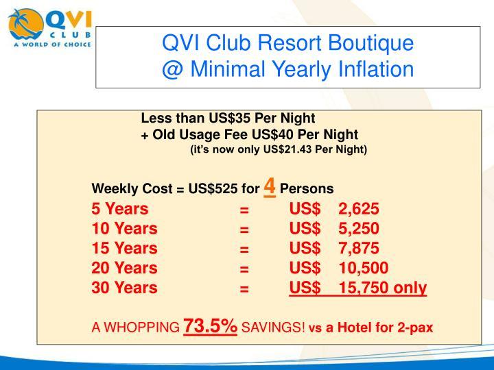 Less than US$35 Per Night
