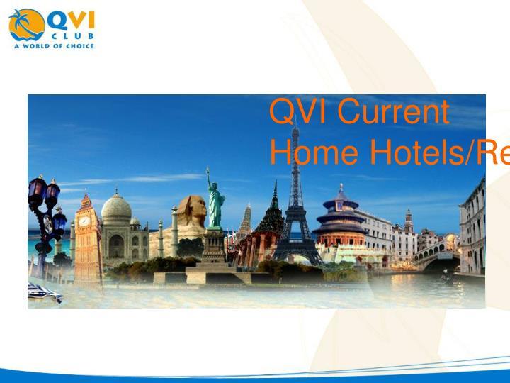 QVI Current