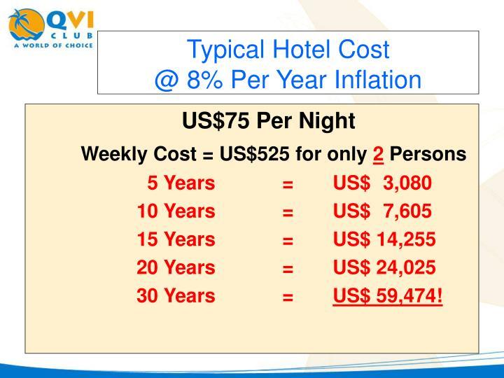 US$75 Per Night