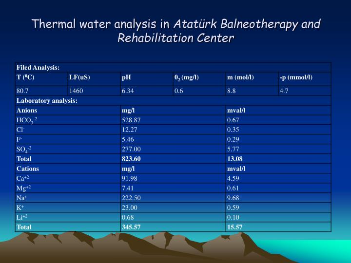 Thermal water analysis in