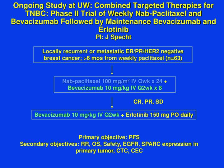 Ongoing Study at UW: Combined Targeted Therapies for TNBC: Phase II Trial of Weekly Nab-Paclitaxel and