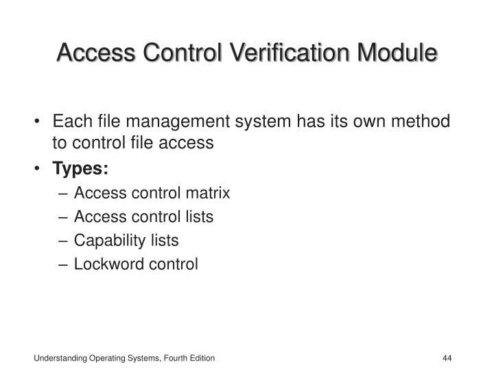 Access Control Verification Module