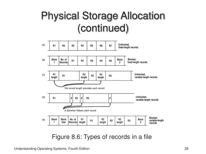 Physical Storage Allocation