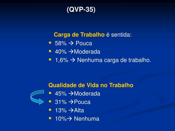 (QVP-35)